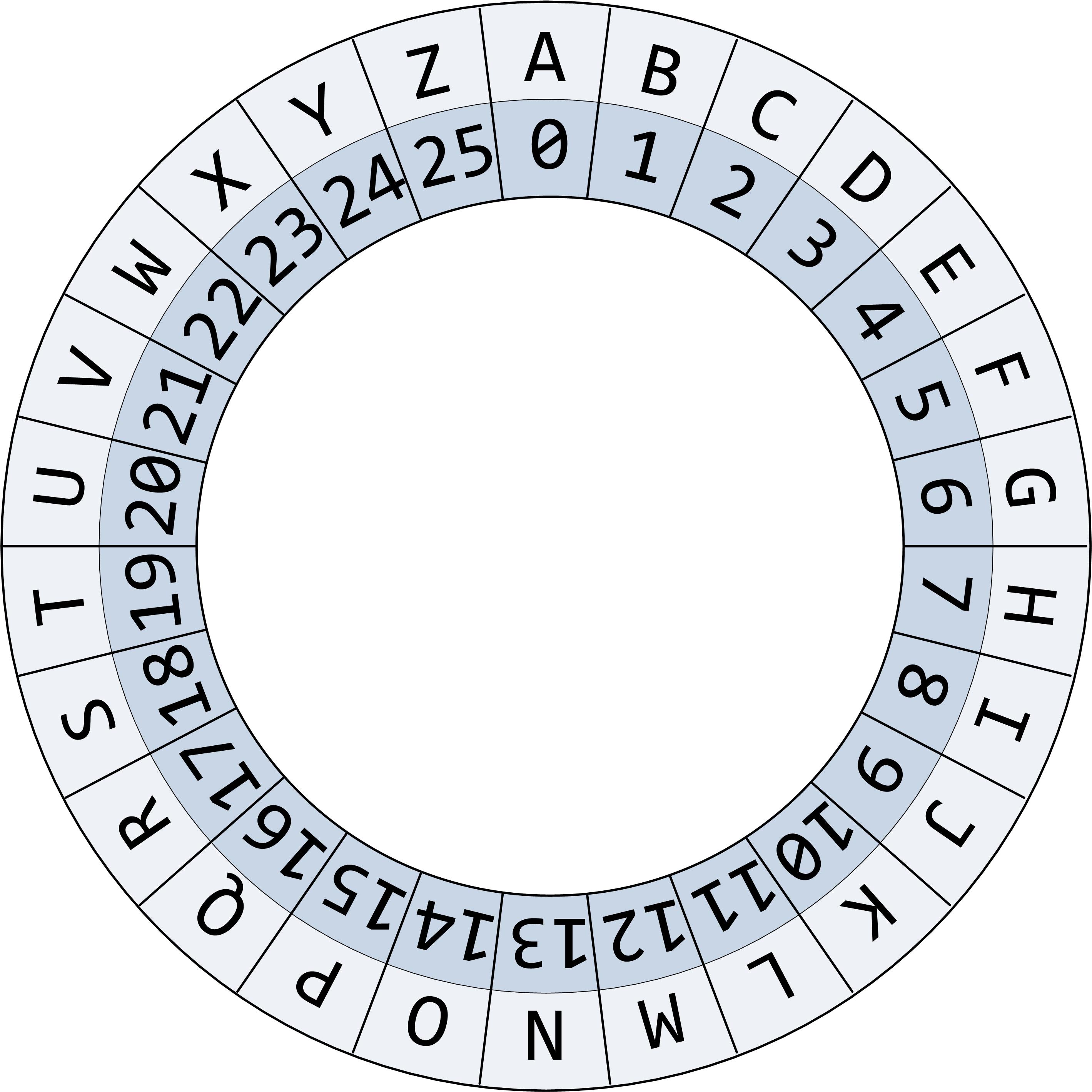 Congruences exercices for Dans en 2 lettres
